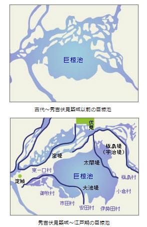 巨椋池と秀吉